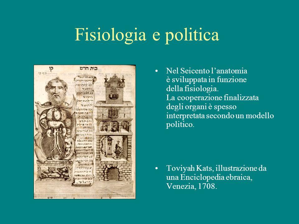 Fisiologia e politica