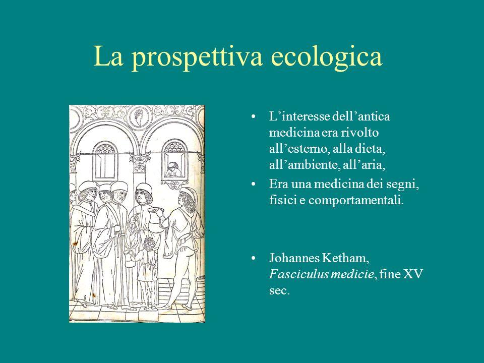 La prospettiva ecologica