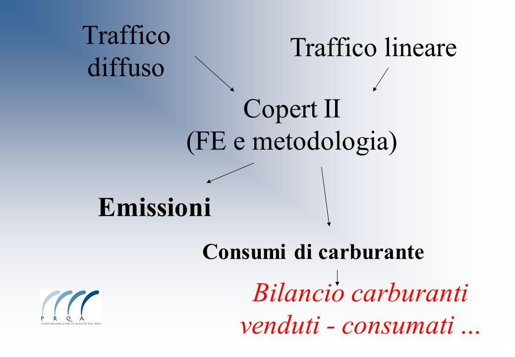 Copert II (FE e metodologia)