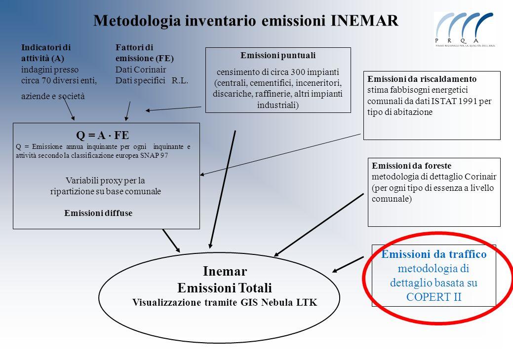 Metodologia inventario emissioni INEMAR