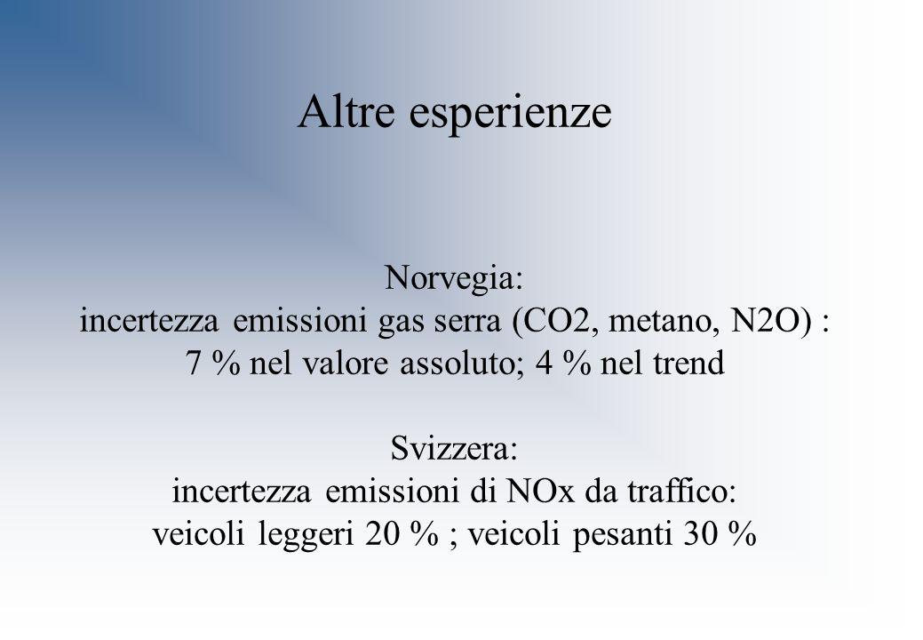 Altre esperienze Norvegia: incertezza emissioni gas serra (CO2, metano, N2O) : 7 % nel valore assoluto; 4 % nel trend Svizzera: incertezza emissioni di NOx da traffico: veicoli leggeri 20 % ; veicoli pesanti 30 %