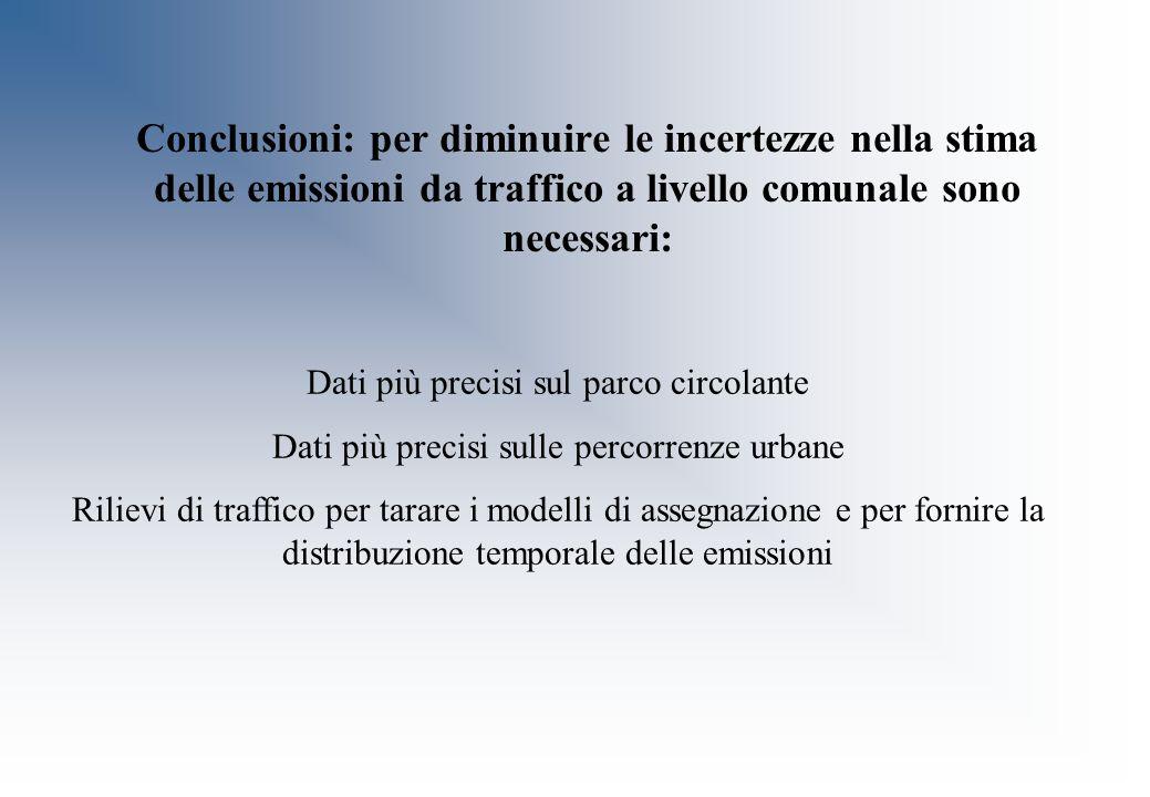 Conclusioni: per diminuire le incertezze nella stima delle emissioni da traffico a livello comunale sono necessari: