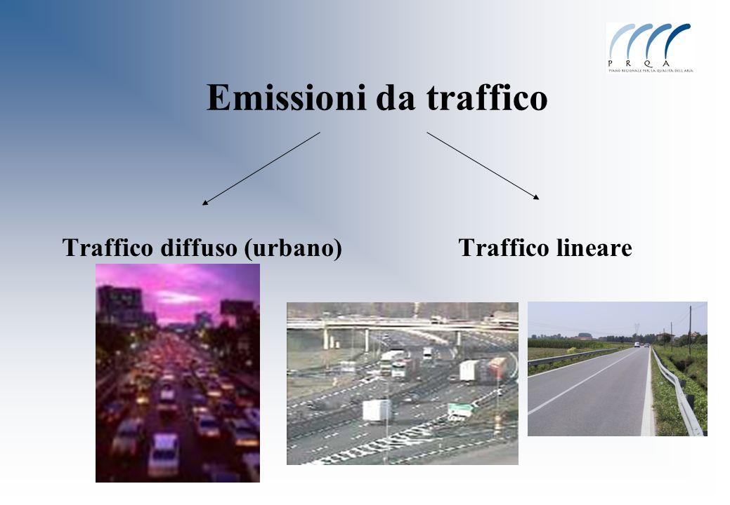 Traffico diffuso (urbano)
