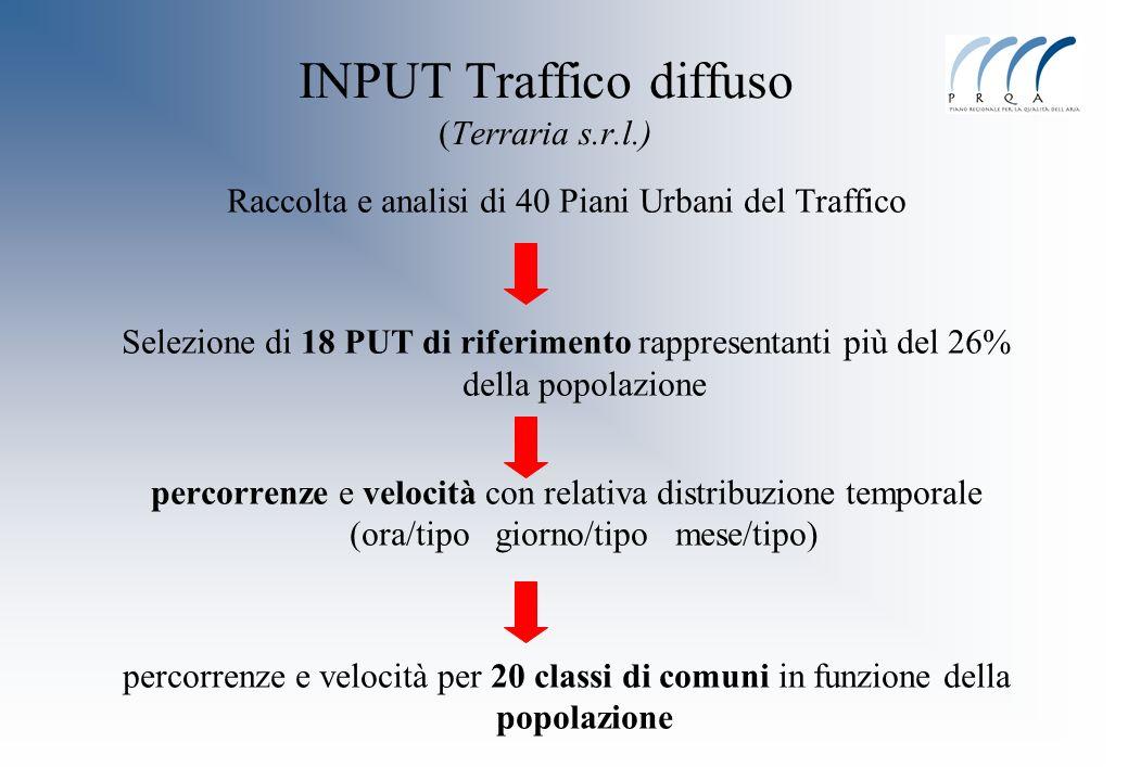 INPUT Traffico diffuso (Terraria s.r.l.)