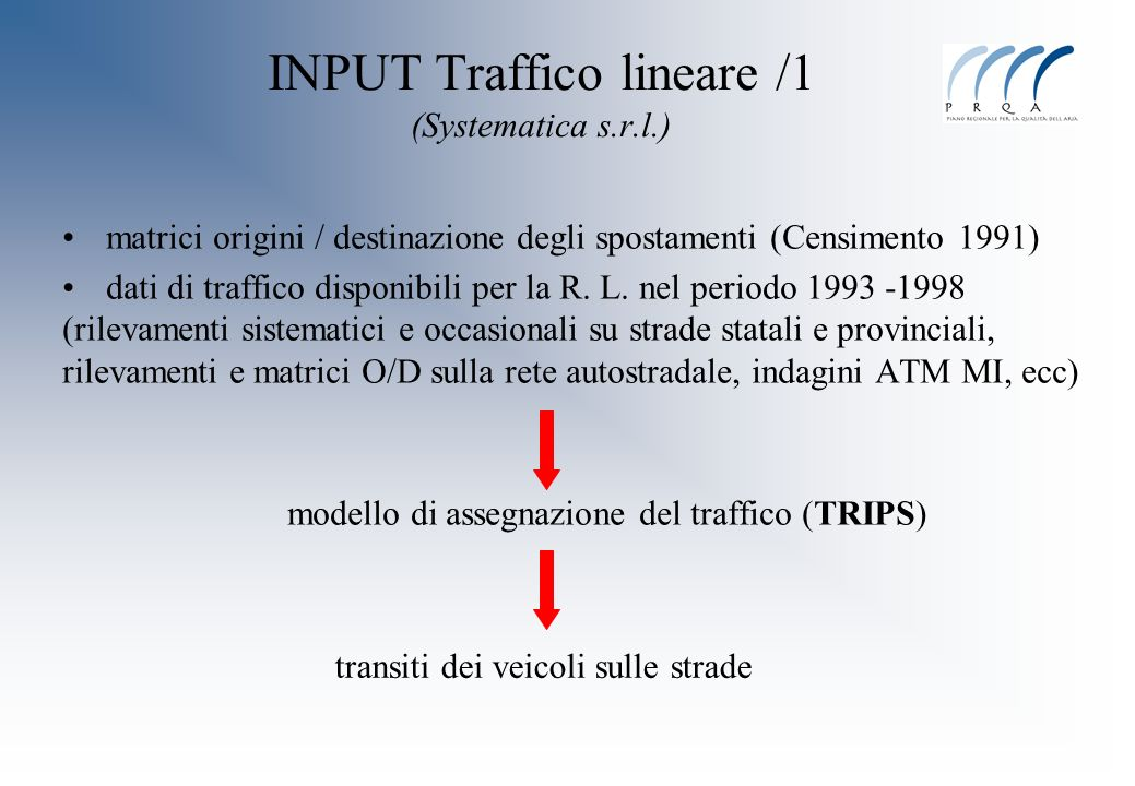 INPUT Traffico lineare /1 (Systematica s.r.l.)