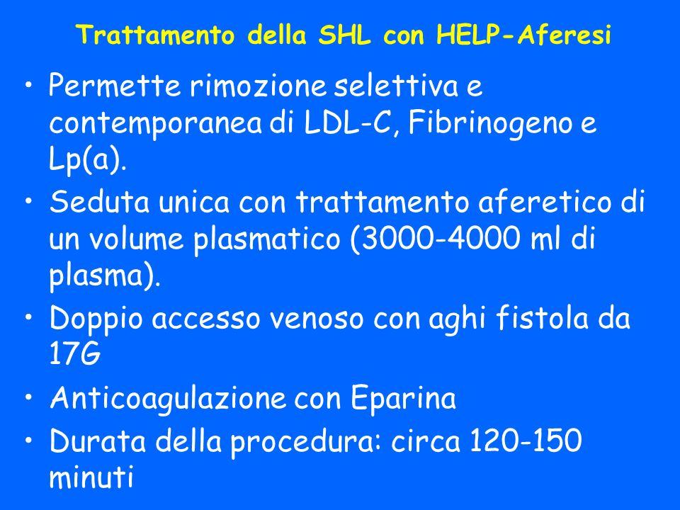 Trattamento della SHL con HELP-Aferesi