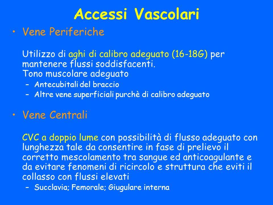Accessi Vascolari Vene Periferiche Utilizzo di aghi di calibro adeguato (16-18G) per mantenere flussi soddisfacenti. Tono muscolare adeguato.