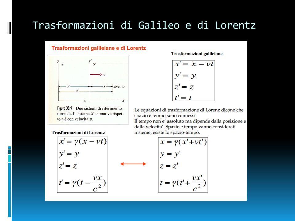 Trasformazioni di Galileo e di Lorentz