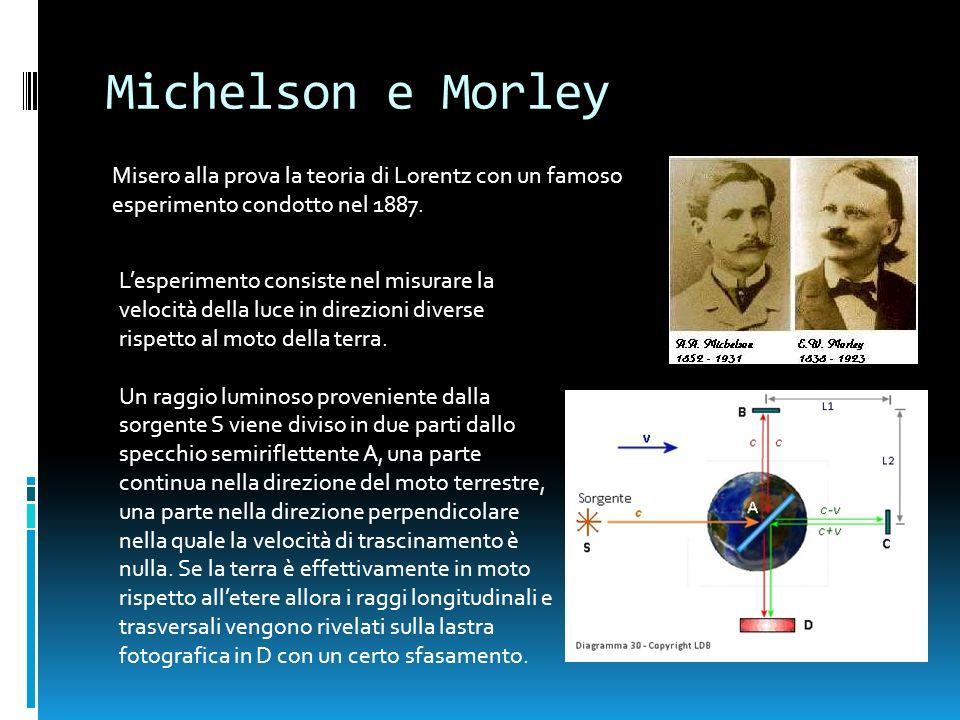 Michelson e Morley Misero alla prova la teoria di Lorentz con un famoso esperimento condotto nel 1887.