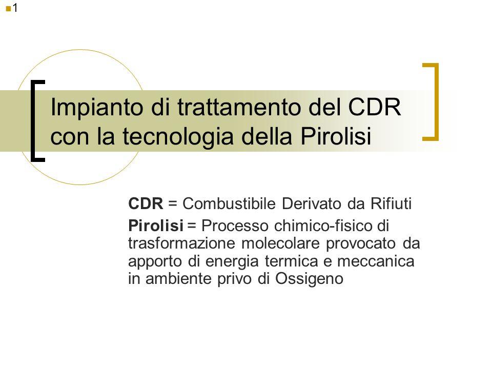 Impianto di trattamento del CDR con la tecnologia della Pirolisi