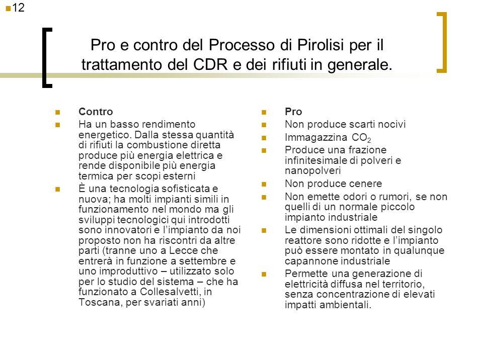 12 Pro e contro del Processo di Pirolisi per il trattamento del CDR e dei rifiuti in generale. Contro.