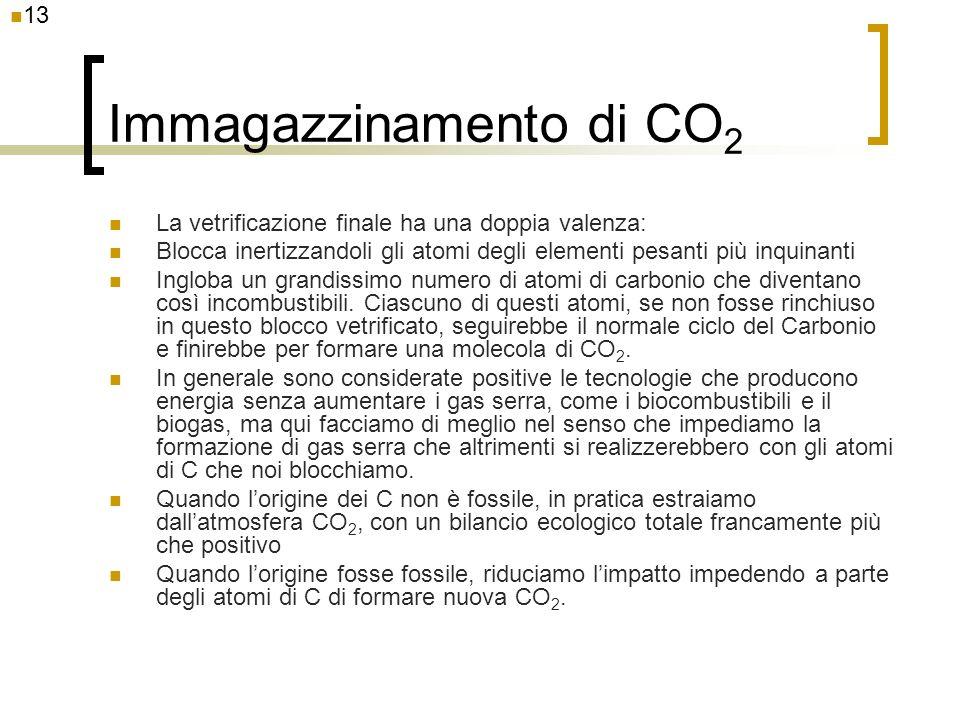 Immagazzinamento di CO2