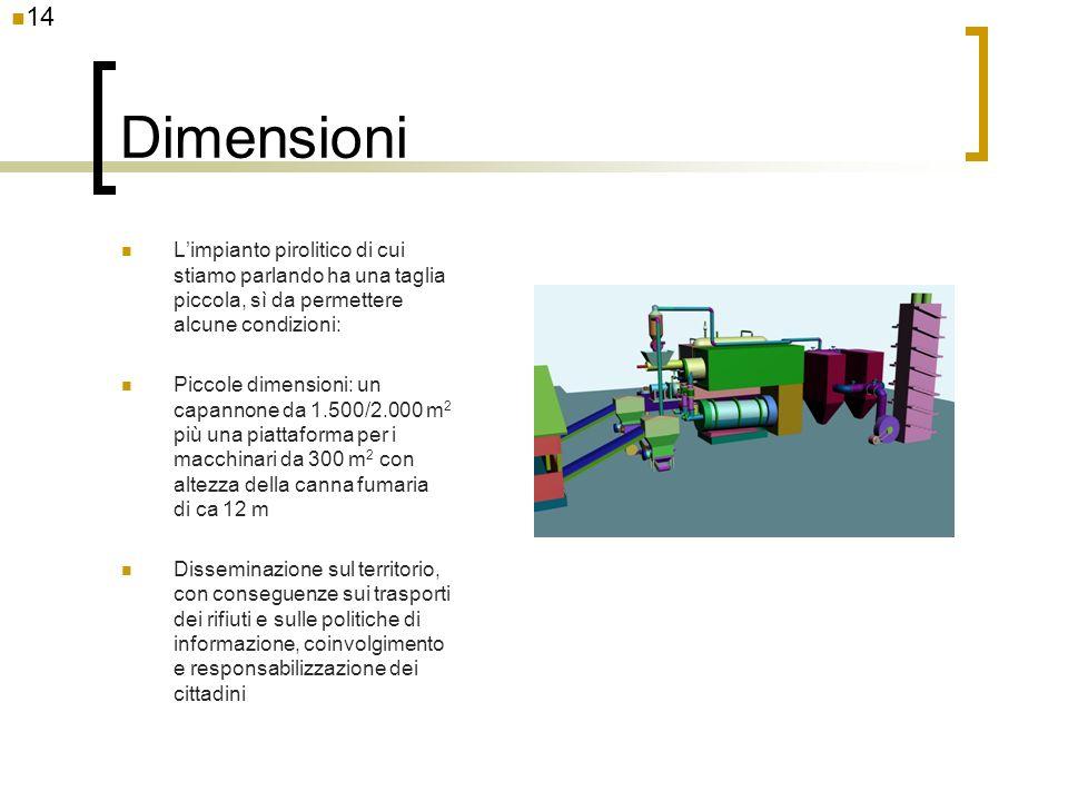 14 Dimensioni. L'impianto pirolitico di cui stiamo parlando ha una taglia piccola, sì da permettere alcune condizioni: