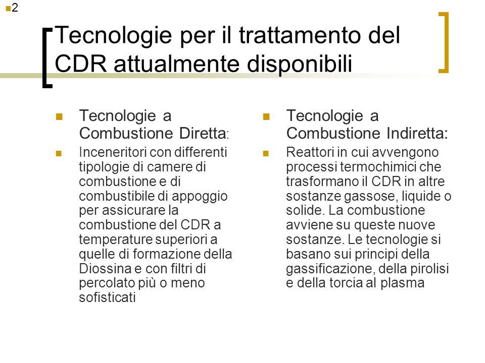 Tecnologie per il trattamento del CDR attualmente disponibili