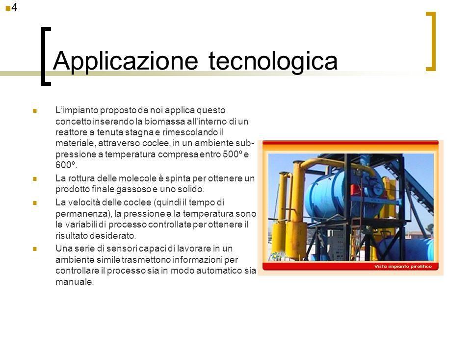 Applicazione tecnologica