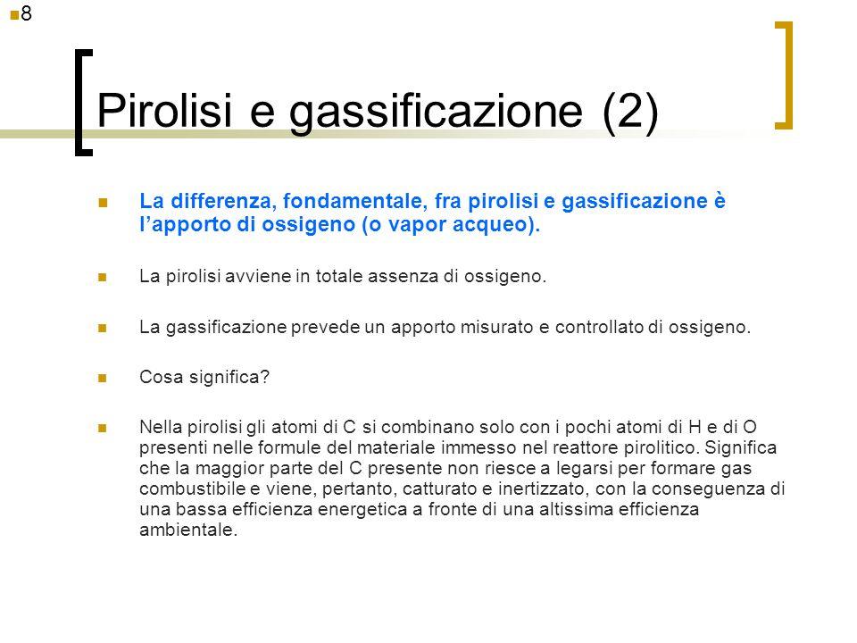 Pirolisi e gassificazione (2)