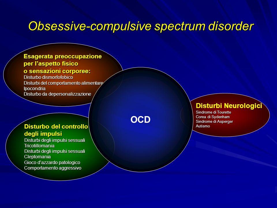 Obsessive-compulsive spectrum disorder
