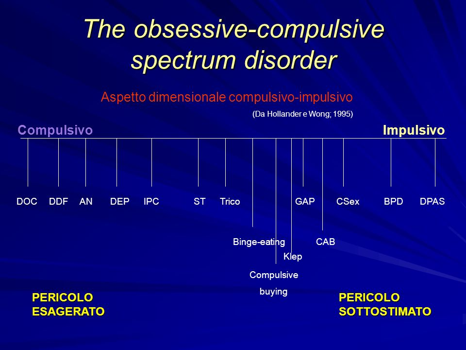The obsessive-compulsive spectrum disorder