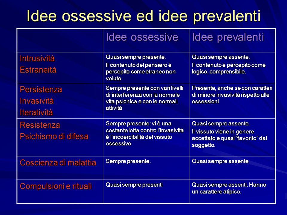 Idee ossessive ed idee prevalenti