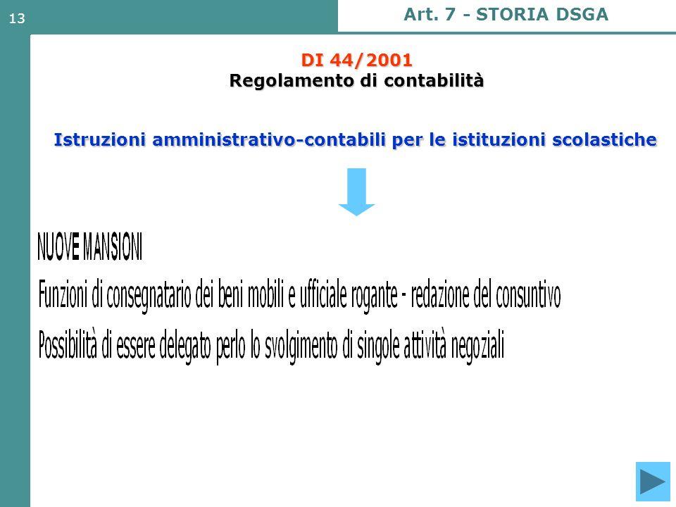 DI 44/2001 Regolamento di contabilità