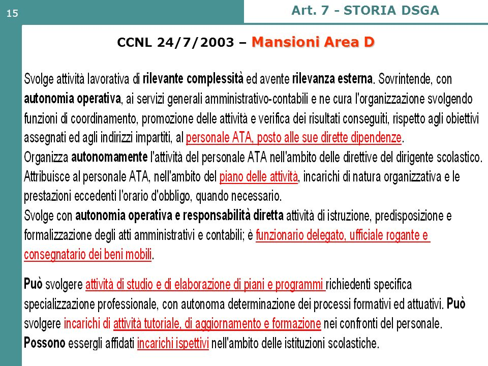 CCNL 24/7/2003 – Mansioni Area D