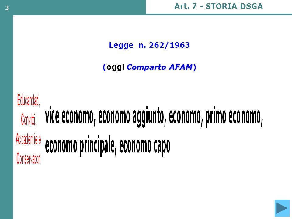 Art. 7 - STORIA DSGA Legge n. 262/1963 (oggi Comparto AFAM)