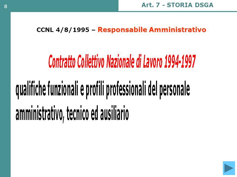 CCNL 4/8/1995 – Responsabile Amministrativo