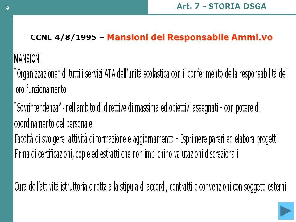 CCNL 4/8/1995 – Mansioni del Responsabile Ammi.vo