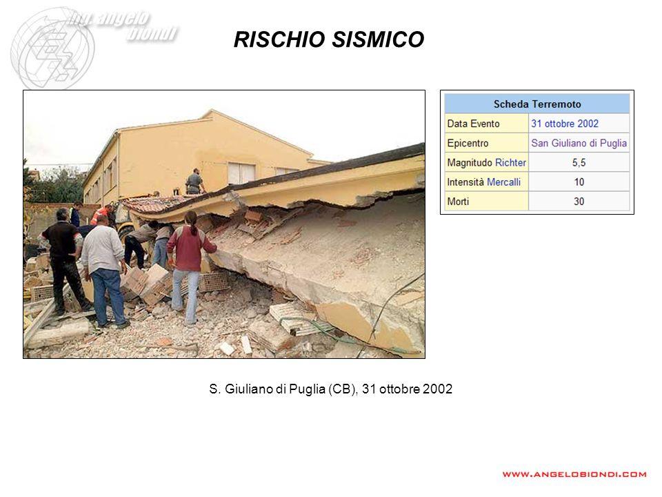 S. Giuliano di Puglia (CB), 31 ottobre 2002