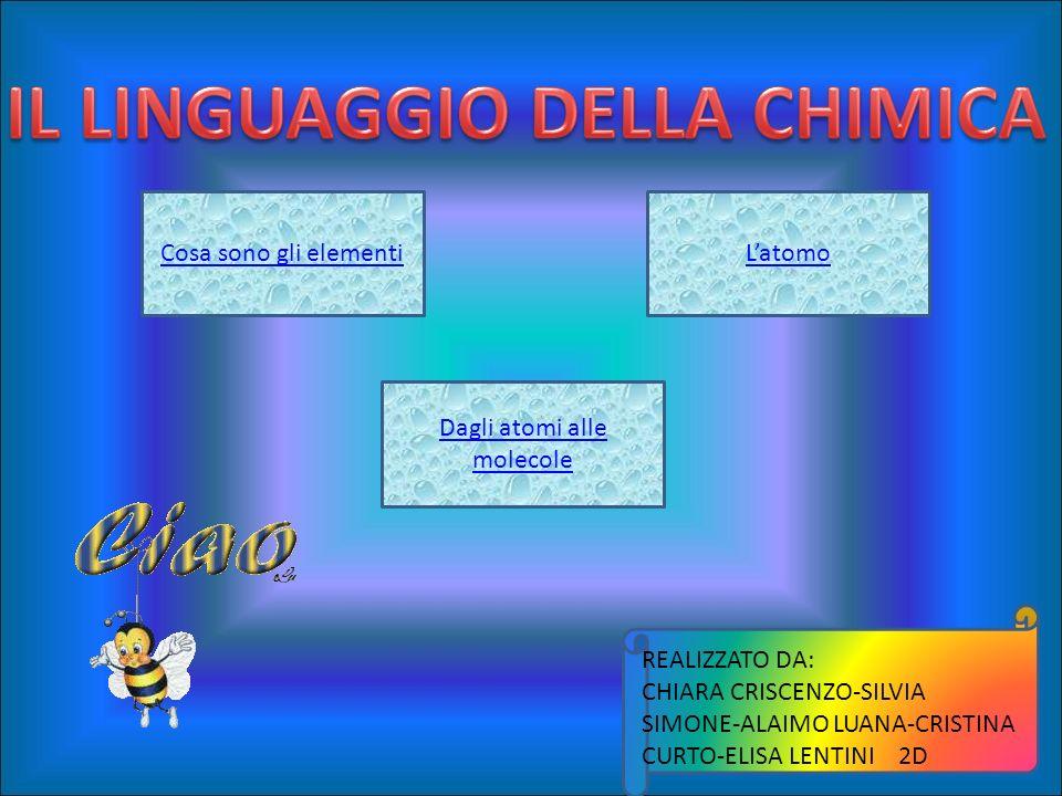 IL LINGUAGGIO DELLA CHIMICA