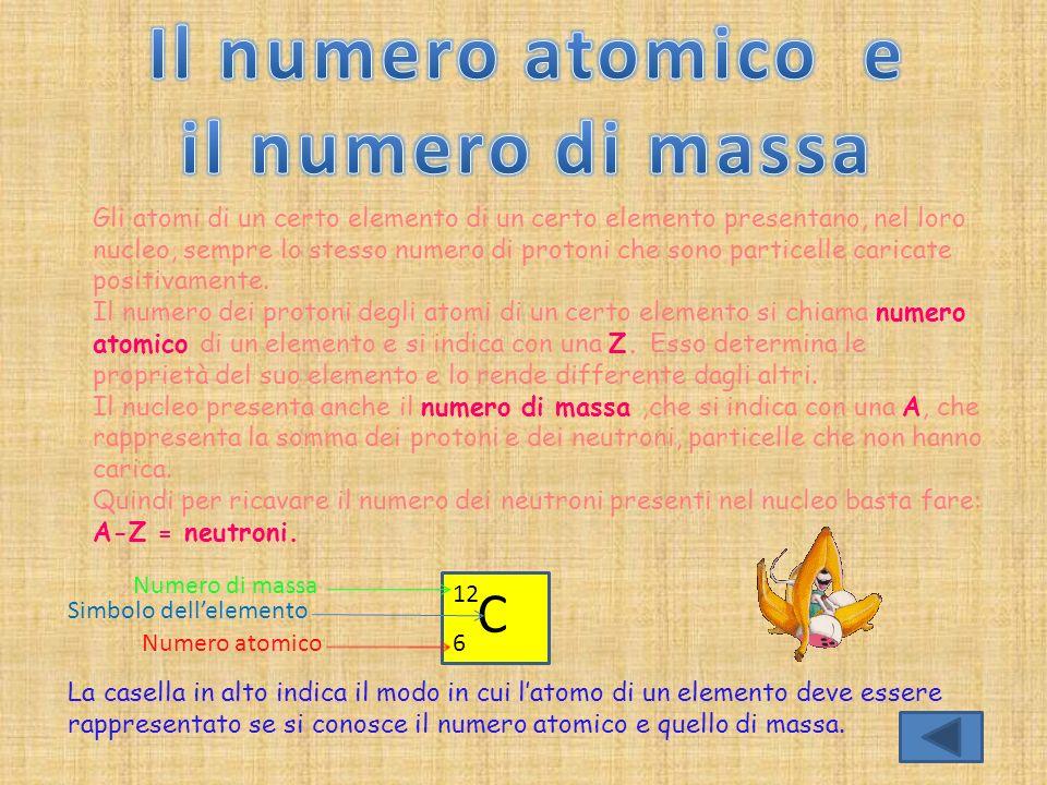 Il numero atomico e il numero di massa