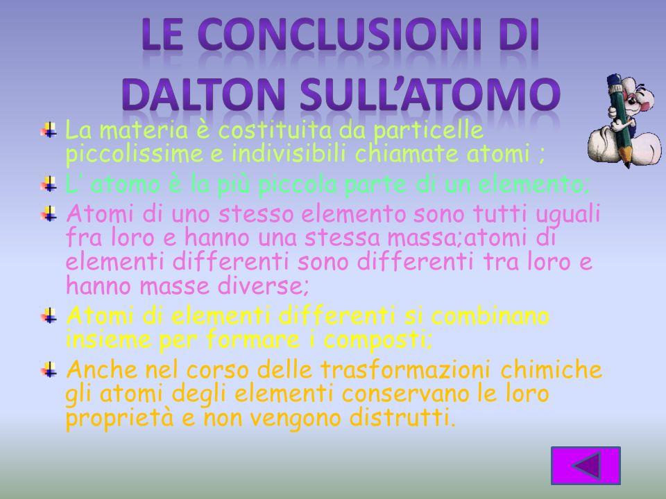 Le conclusioni di dalton sull'atomo