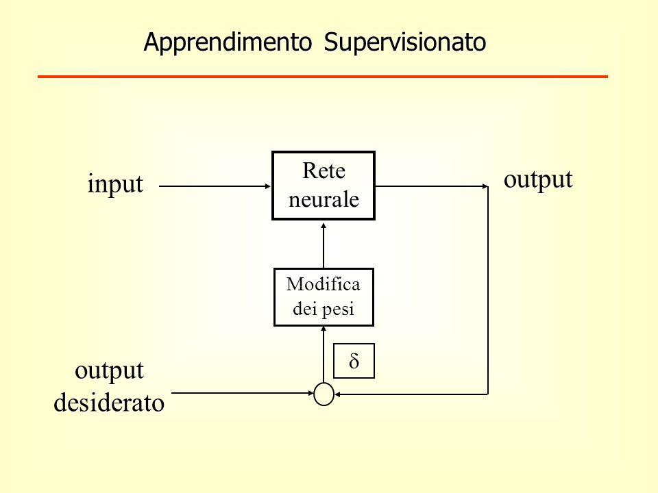 output input output desiderato Apprendimento Supervisionato