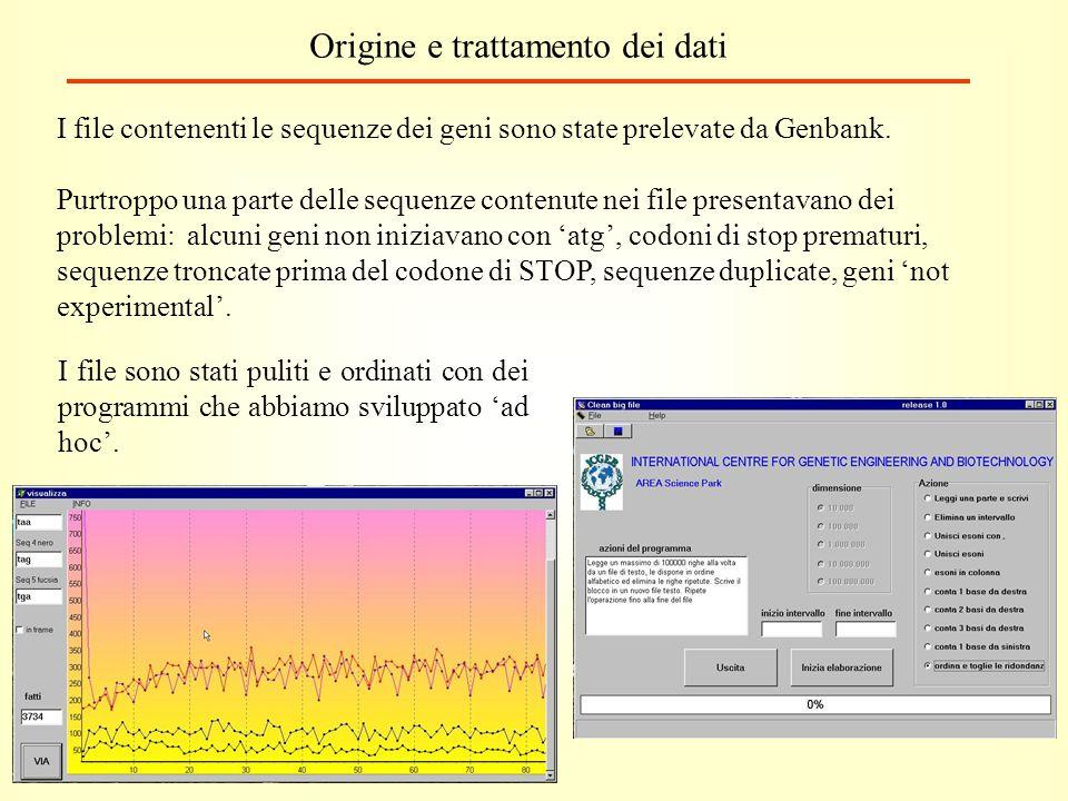Origine e trattamento dei dati