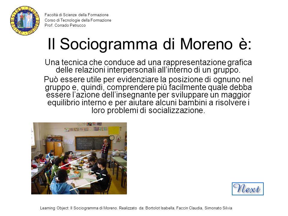 Il Sociogramma di Moreno è: