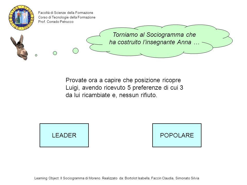 Torniamo al Sociogramma che ha costruito l'insegnante Anna …