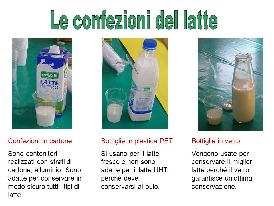Le confezioni del latte