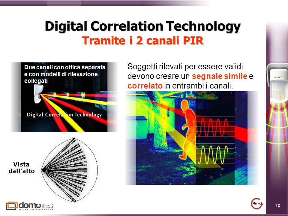 Digital Correlation Technology Tramite i 2 canali PIR