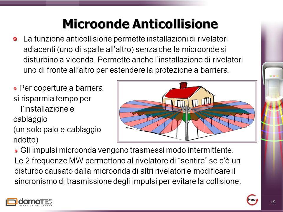 Microonde Anticollisione
