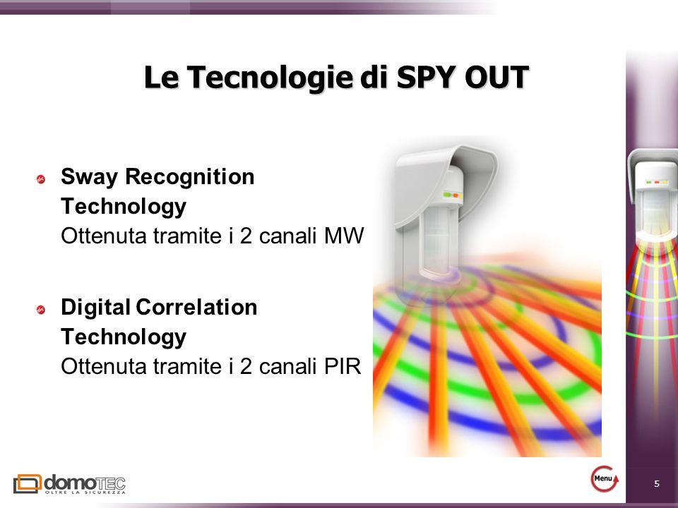 Le Tecnologie di SPY OUT