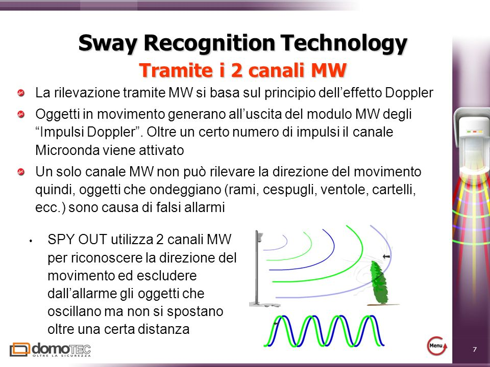 Sway Recognition Technology Tramite i 2 canali MW