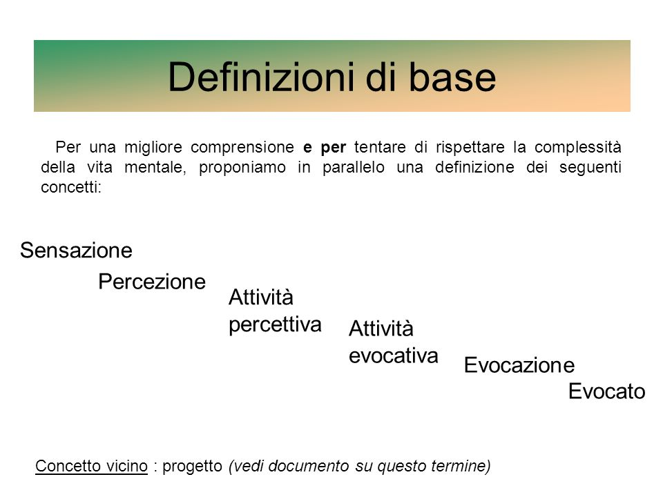 Definizioni di base Sensazione Percezione Attività percettiva