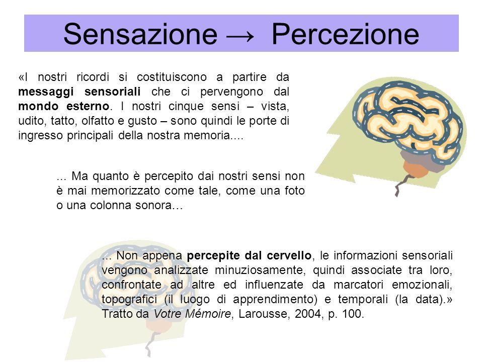 Sensazione → Percezione