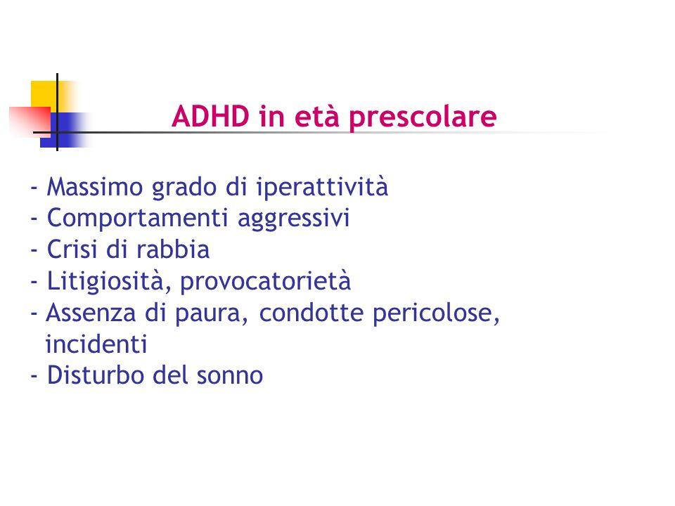 ADHD in età prescolare - Massimo grado di iperattività