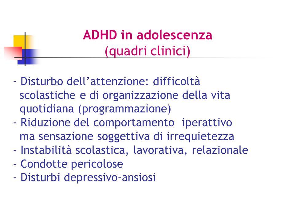 ADHD in adolescenza (quadri clinici)
