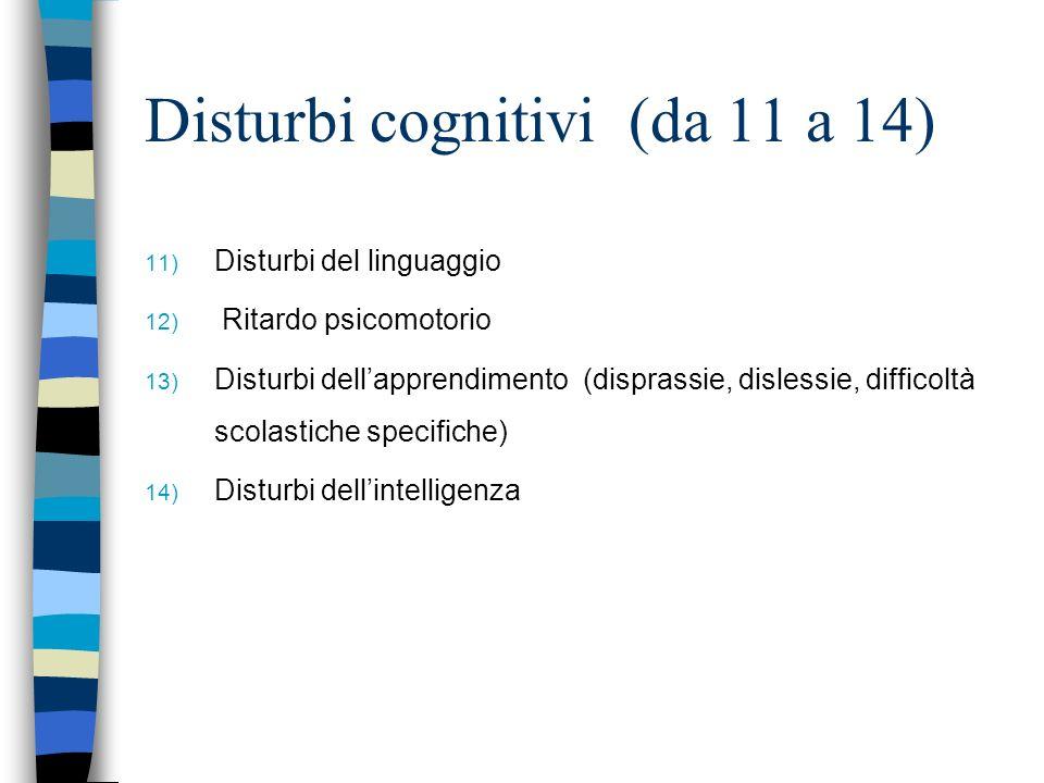 Disturbi cognitivi (da 11 a 14)