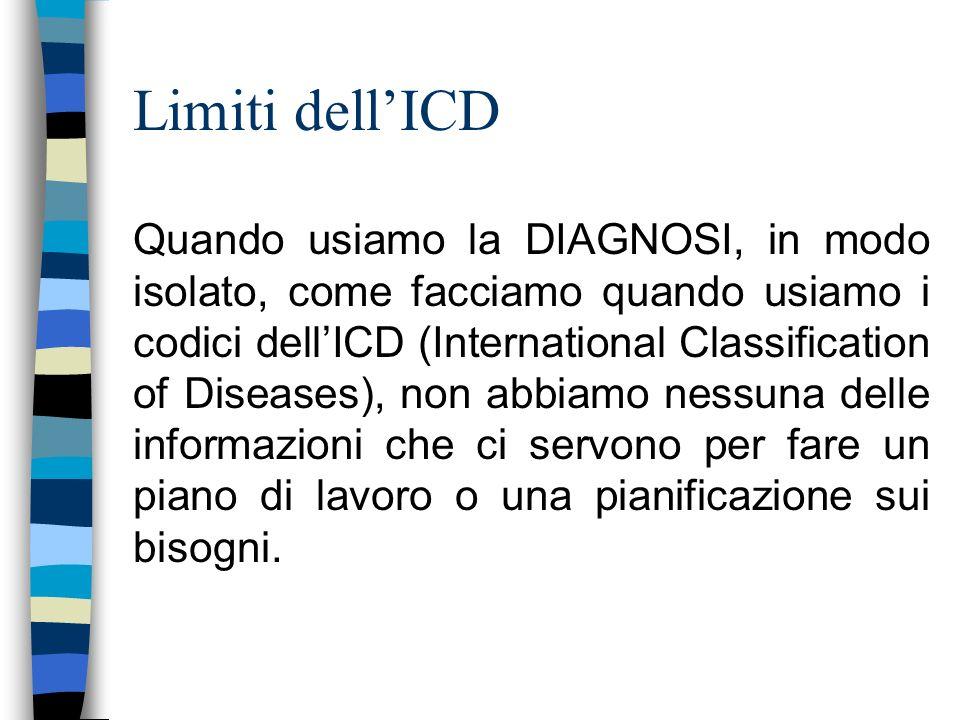 Limiti dell'ICD