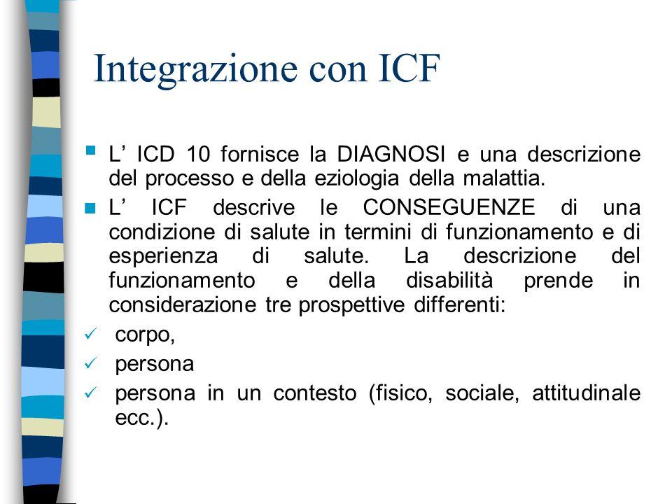 Integrazione con ICF L' ICD 10 fornisce la DIAGNOSI e una descrizione del processo e della eziologia della malattia.