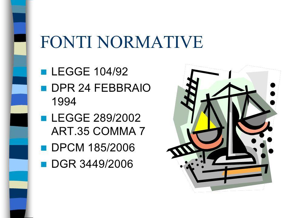 FONTI NORMATIVE LEGGE 104/92 DPR 24 FEBBRAIO 1994