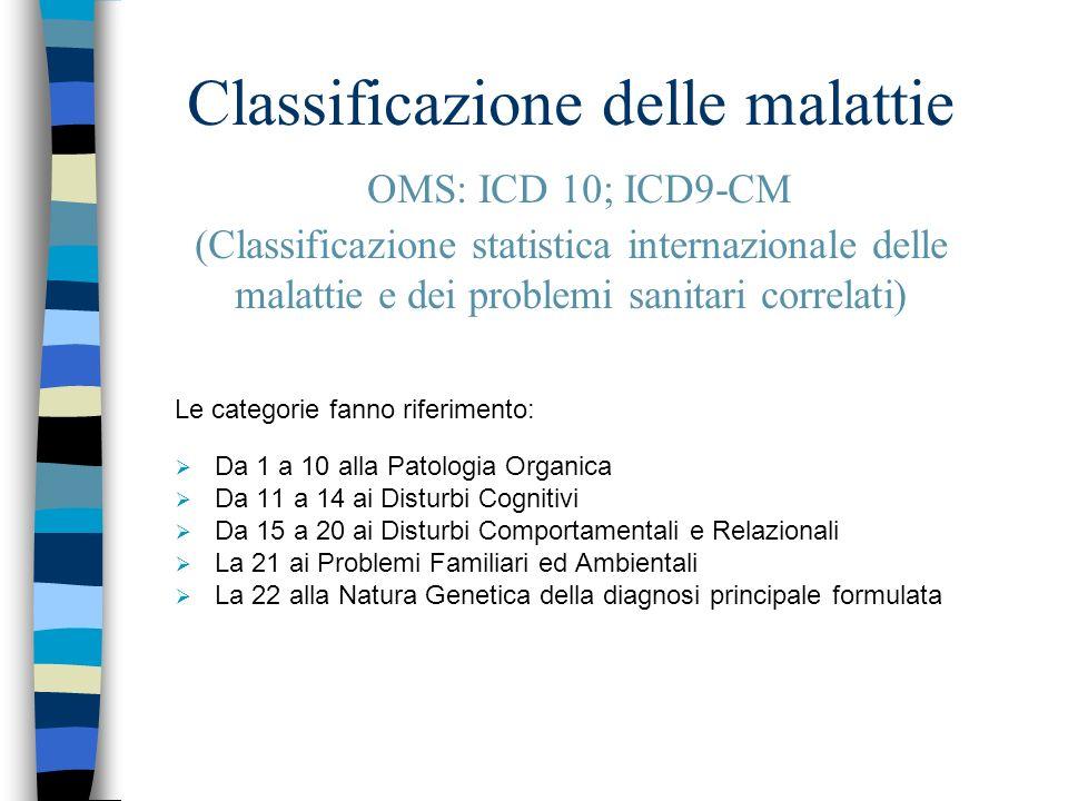 Classificazione delle malattie OMS: ICD 10; ICD9-CM (Classificazione statistica internazionale delle malattie e dei problemi sanitari correlati)